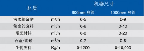 Chinese-Series-F-Performanc.jpg