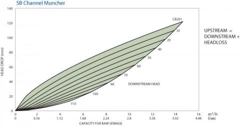 SB-Muncher-Performance2.jpg