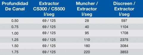 Spanish-Extractor-Performan.jpg