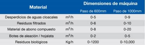 Spanish-Series-F-Muncher-Pe.jpg