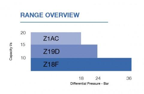 EZstrip_Mining_performance.jpg