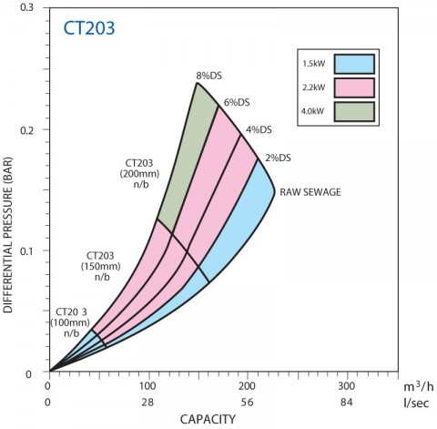 CT203 TR-Muncher-Performance1.jpg